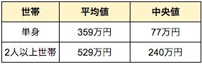 f:id:haruka_sako:20200828160528p:plain