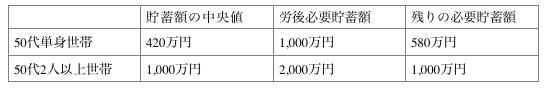 f:id:haruka_sako:20200907105501p:plain