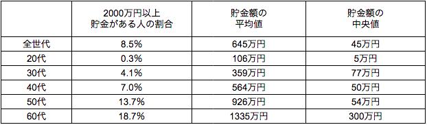 f:id:haruka_sako:20200907175433p:plain