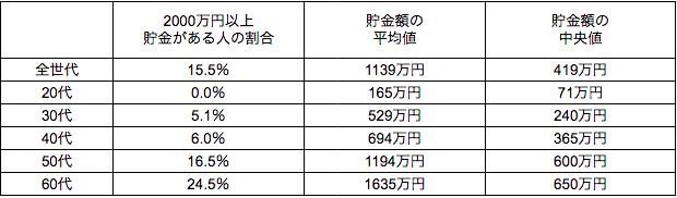 f:id:haruka_sako:20200907175543p:plain