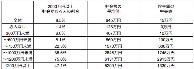 f:id:haruka_sako:20200907175657p:plain