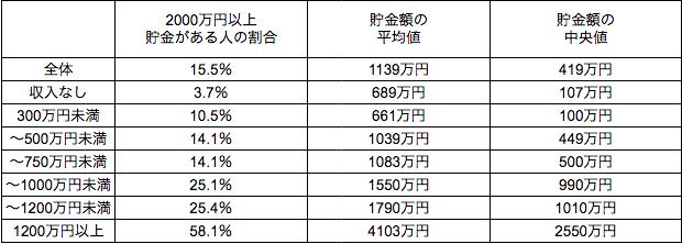 f:id:haruka_sako:20200907175801p:plain