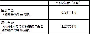 f:id:haruka_sako:20200907180003p:plain