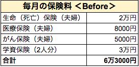 f:id:haruka_sako:20200910140622p:plain
