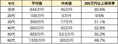 f:id:haruka_sako:20200915112341p:plain