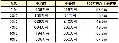 f:id:haruka_sako:20200915112456p:plain