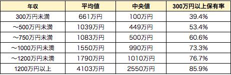 f:id:haruka_sako:20200915113423p:plain