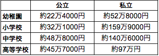 f:id:haruka_sako:20200917154952p:plain