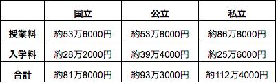 f:id:haruka_sako:20200917155328p:plain