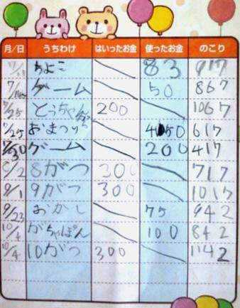 f:id:haruka_sako:20200930191706p:plain