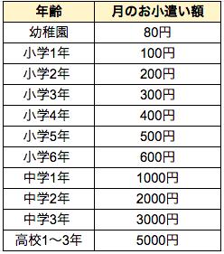 f:id:haruka_sako:20200930192217p:plain