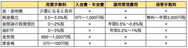 f:id:haruka_sako:20201007113527p:plain