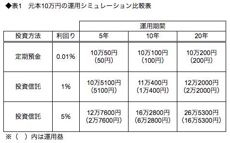 f:id:haruka_sako:20201019123247p:plain