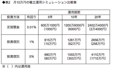 f:id:haruka_sako:20201019123311p:plain