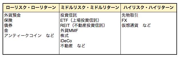 f:id:haruka_sako:20201029151745p:plain