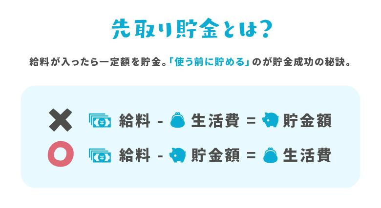 先取り_貯金方法_解説