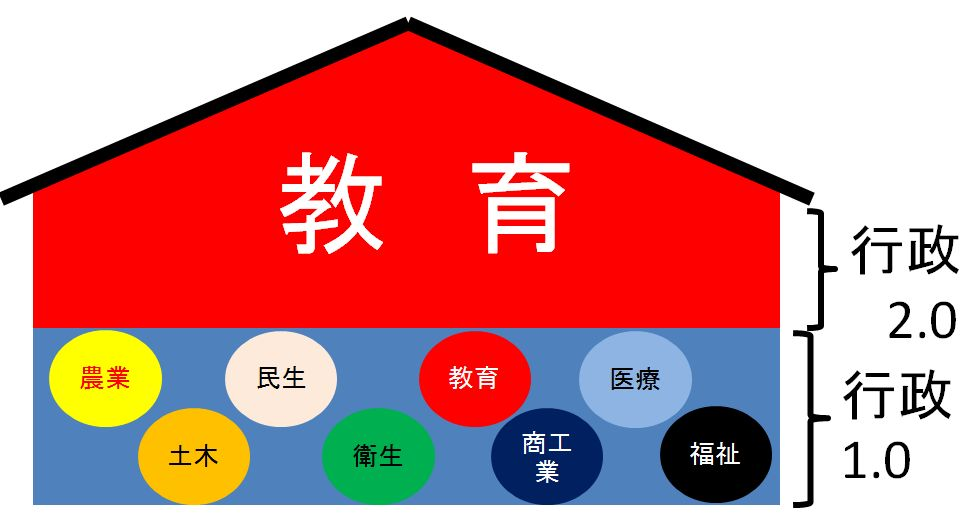 f:id:harukado0501:20170324163649j:plain