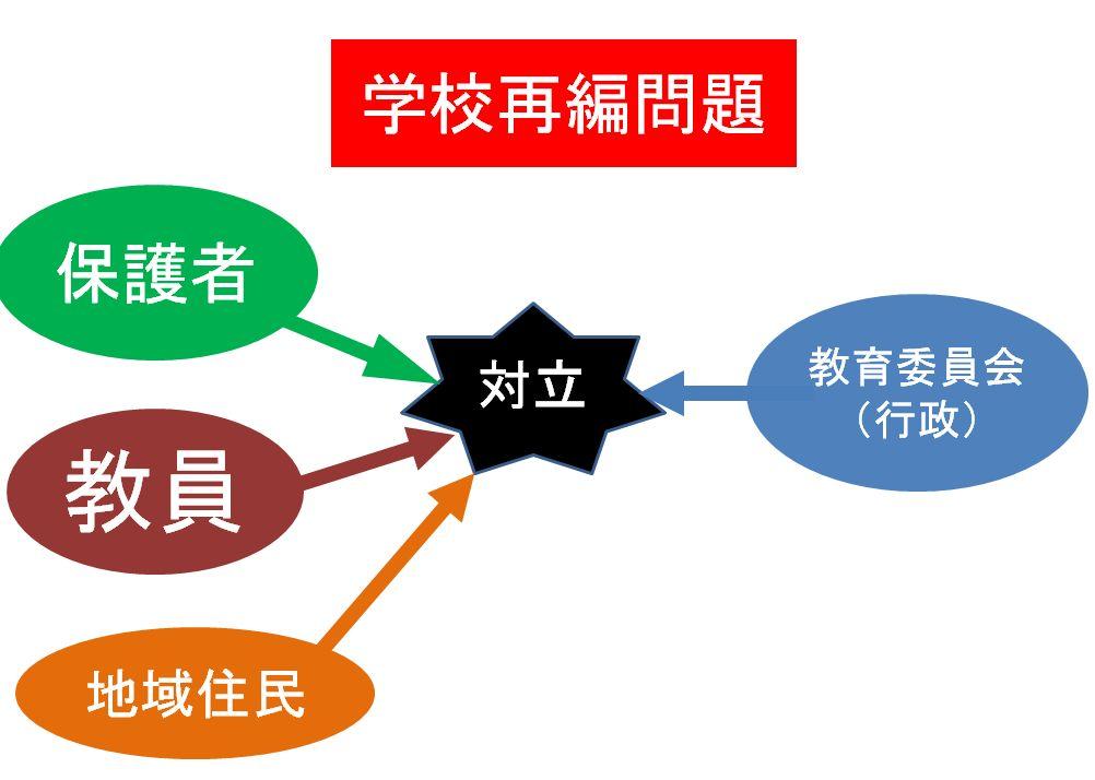 f:id:harukado0501:20170424162336j:plain