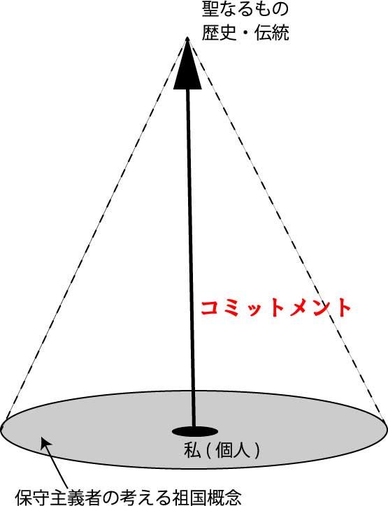 f:id:harukado0501:20171013105915j:plain