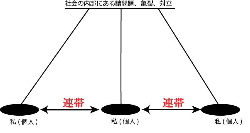 f:id:harukado0501:20171017121725j:plain