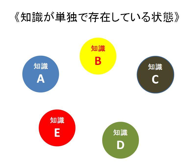 f:id:harukado0501:20180106150219j:plain