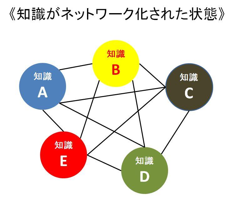 f:id:harukado0501:20180107185702j:plain