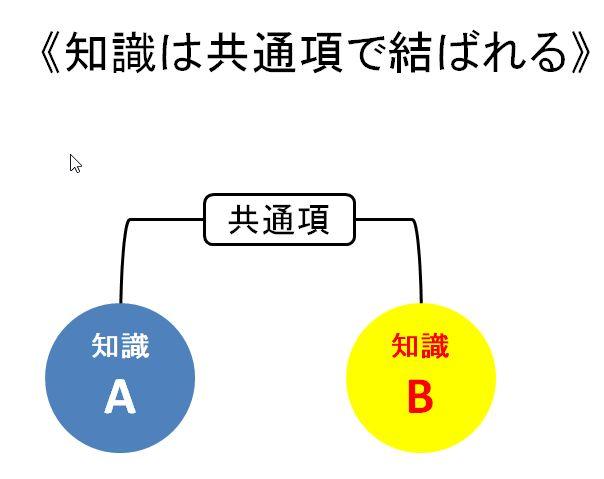 f:id:harukado0501:20180107190035j:plain