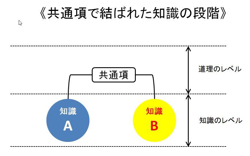f:id:harukado0501:20180107190303j:plain