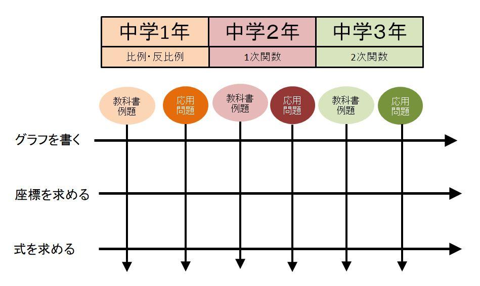 f:id:harukado0501:20180107201555j:plain