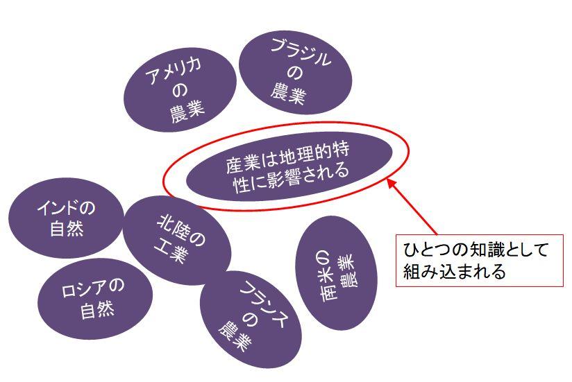f:id:harukado0501:20180109072642j:plain