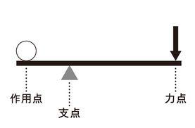f:id:harukado0501:20180109075108j:plain