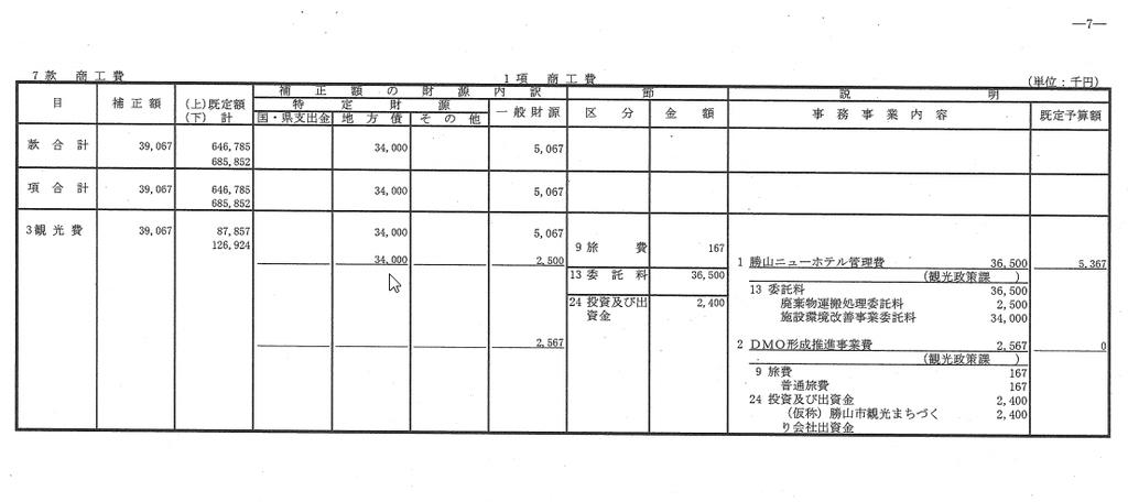 f:id:harukado0501:20181208000528j:plain