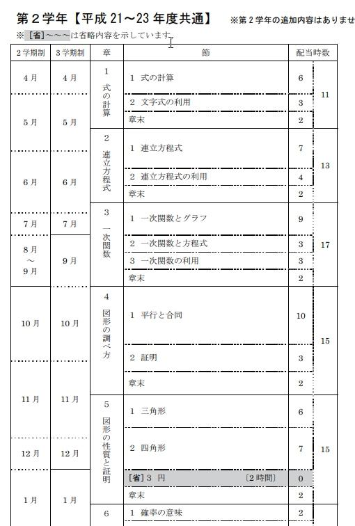 f:id:harukado0501:20191103224857j:plain