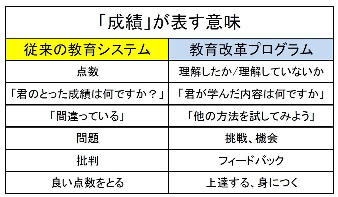 f:id:harukado0501:20191104152902j:plain