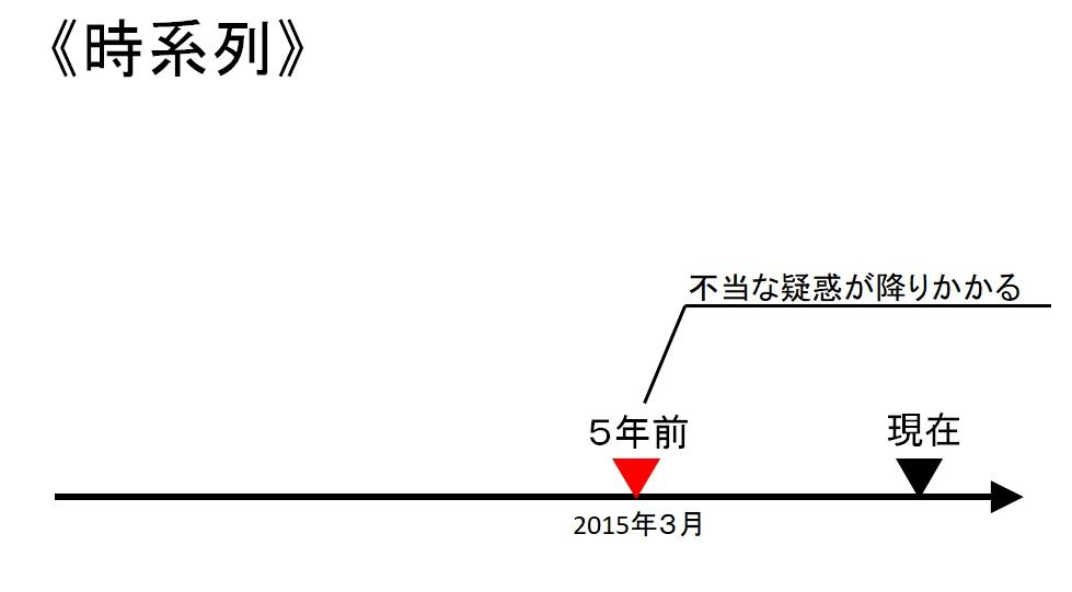 f:id:harukado0501:20200108171002j:plain