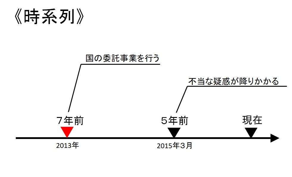 f:id:harukado0501:20200108175429j:plain