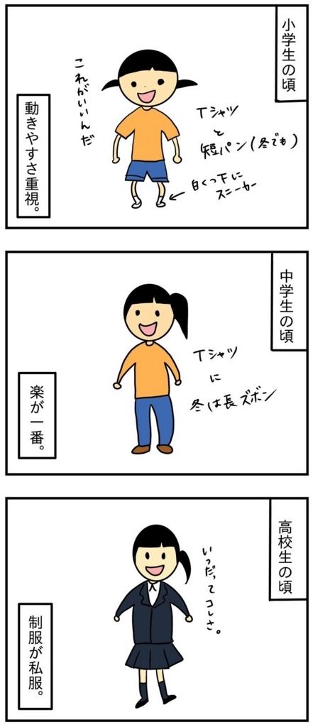f:id:harukanboh:20170803165328j:plain