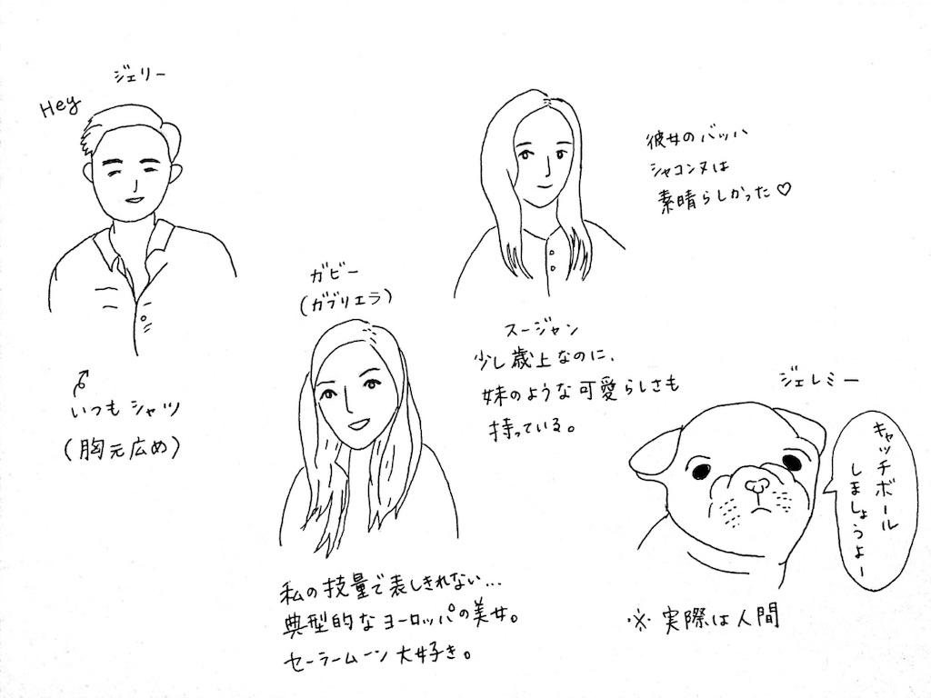 f:id:harukawatanabepiano:20190620000829j:plain