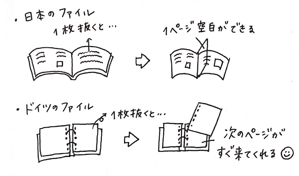 f:id:harukawatanabepiano:20191102234450p:image