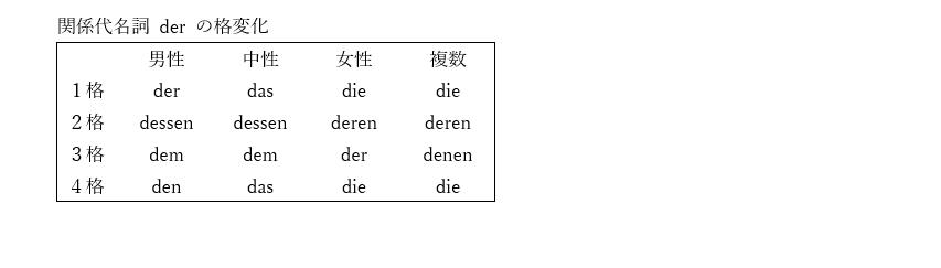 f:id:harukawatanabepiano:20200412145846p:plain