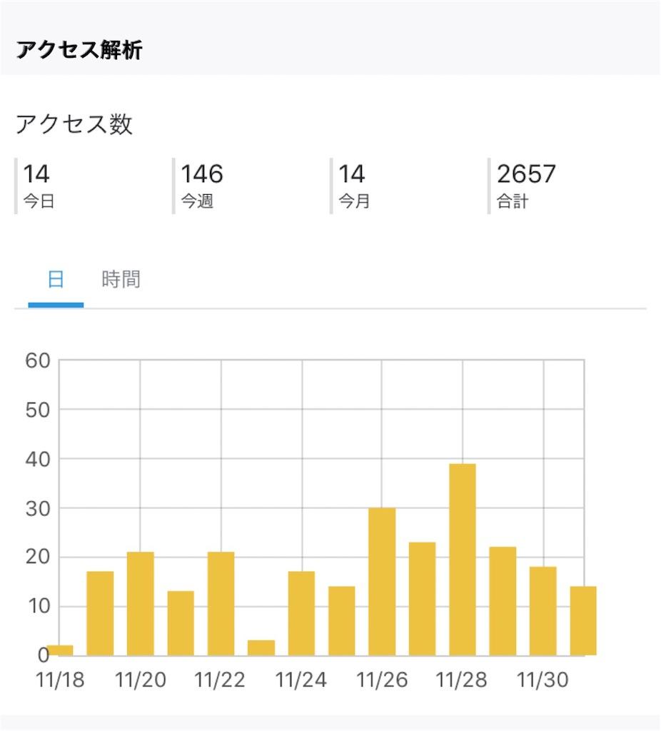 f:id:harukazu1:20181201175631j:image