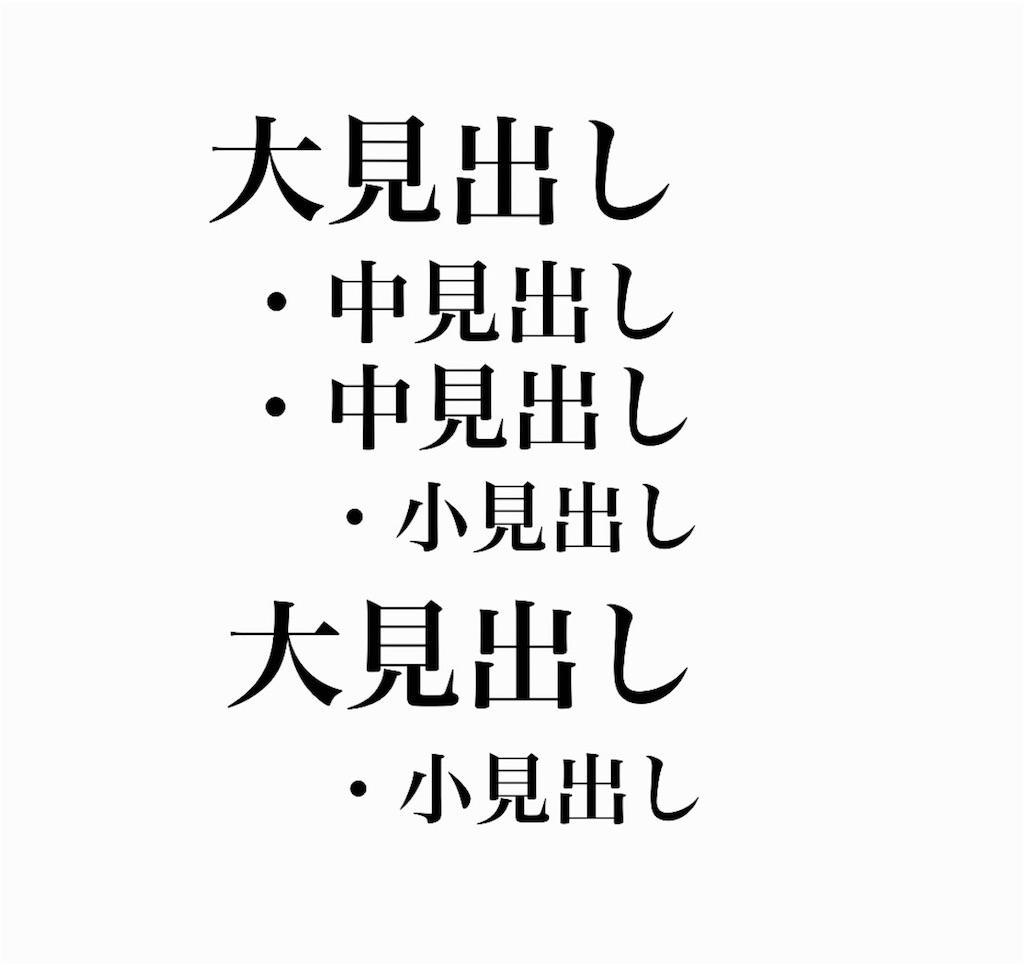 f:id:harukazu1:20181227171650j:image