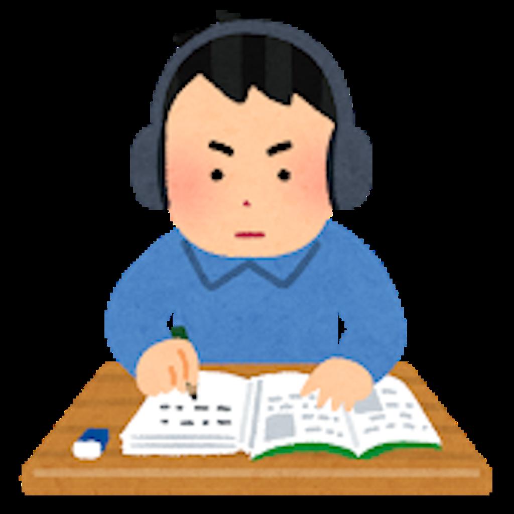 f:id:harukazu1:20190202113921p:image