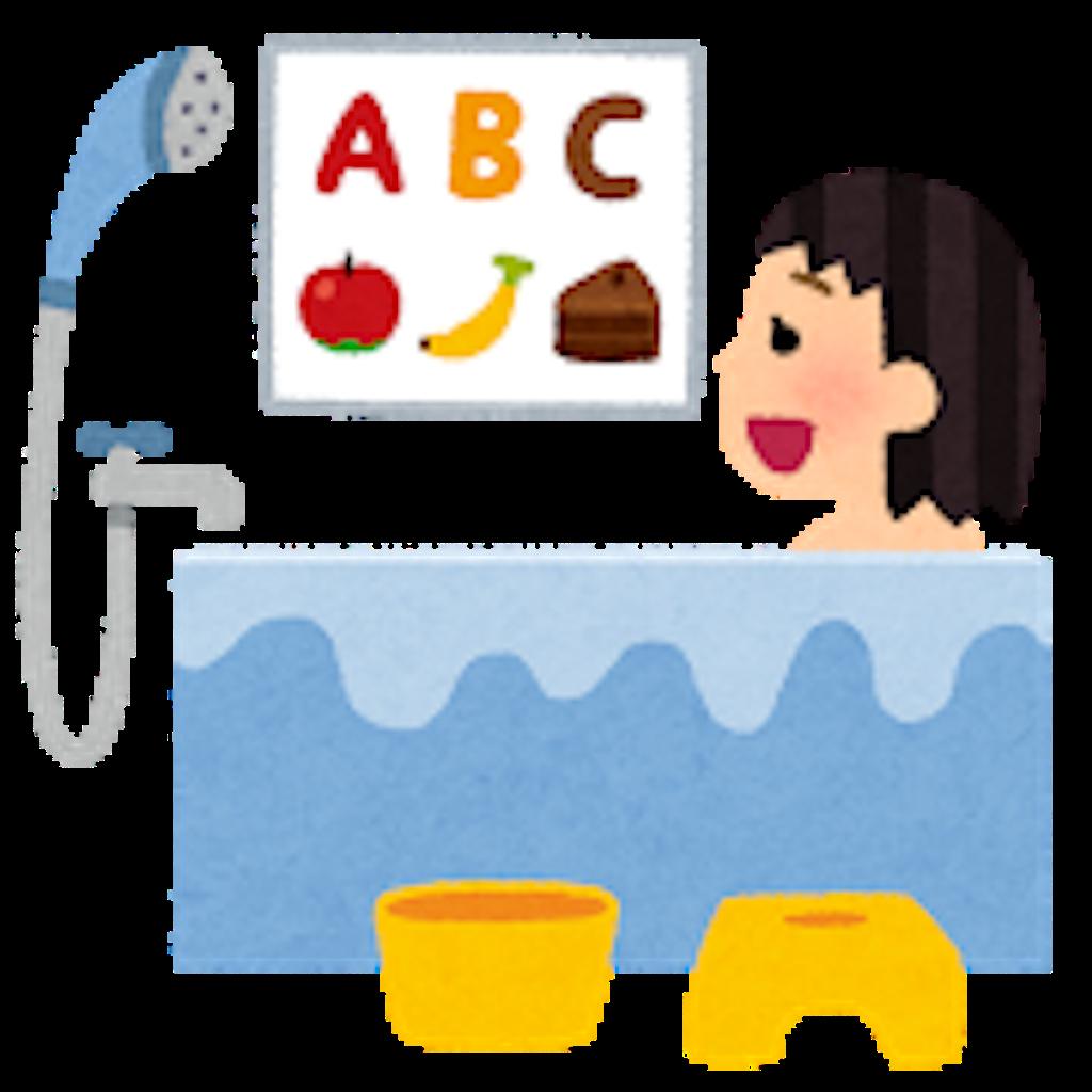 f:id:harukazu1:20190202113954p:image