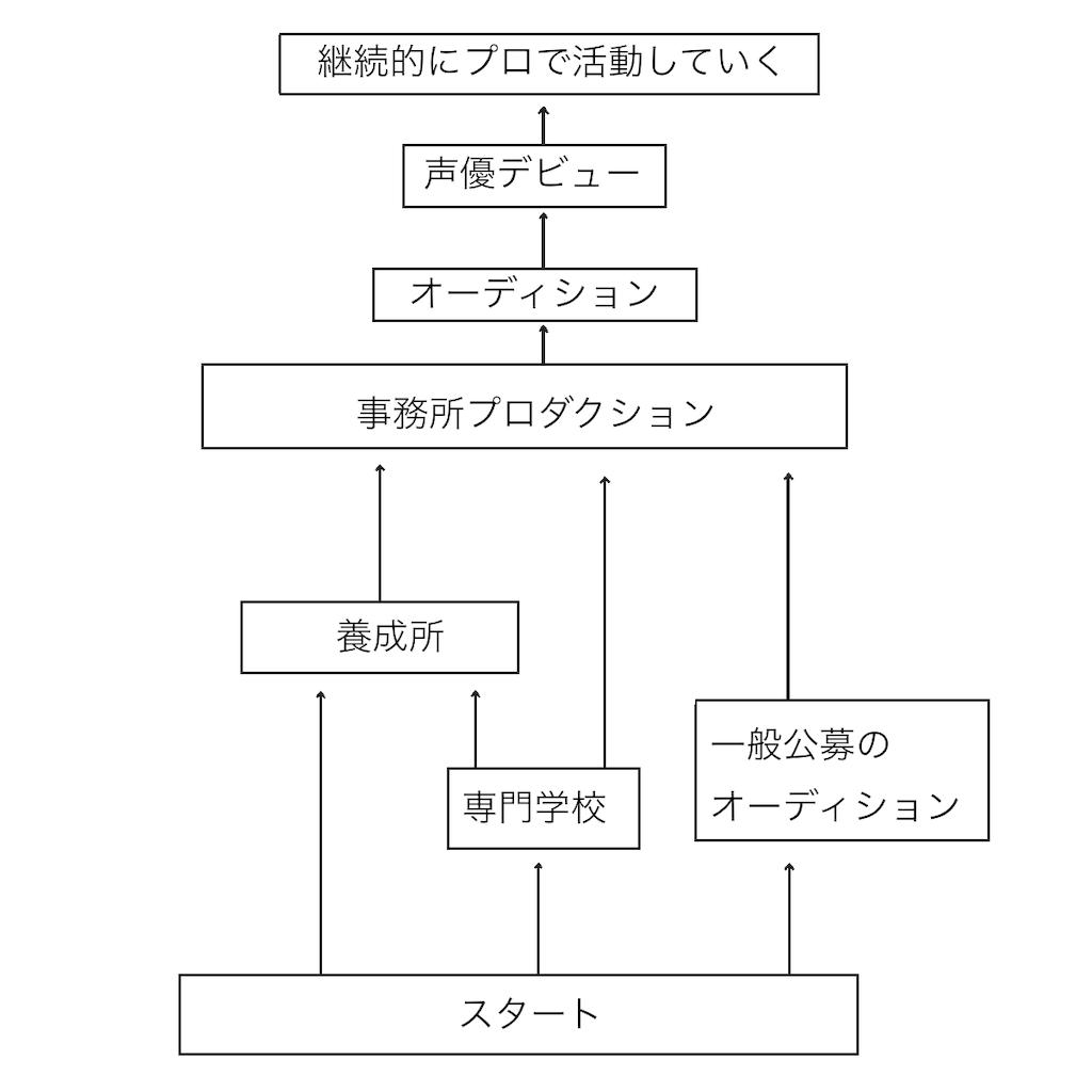 f:id:harukazu1:20190206133511p:image