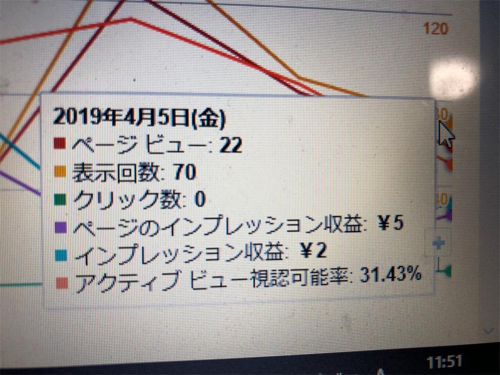 f:id:harukazu1:20190406145337j:image