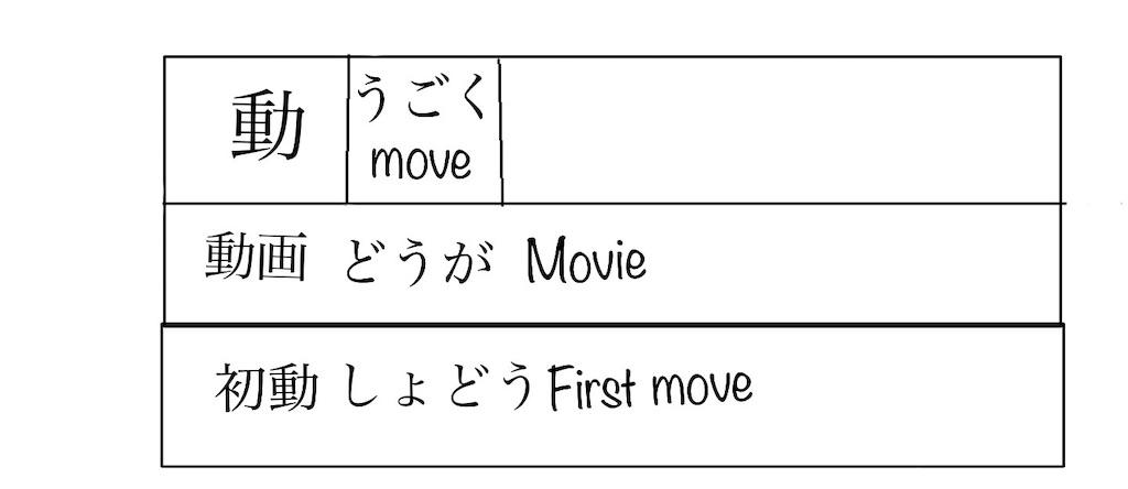 f:id:harukazu1:20190618200607j:image
