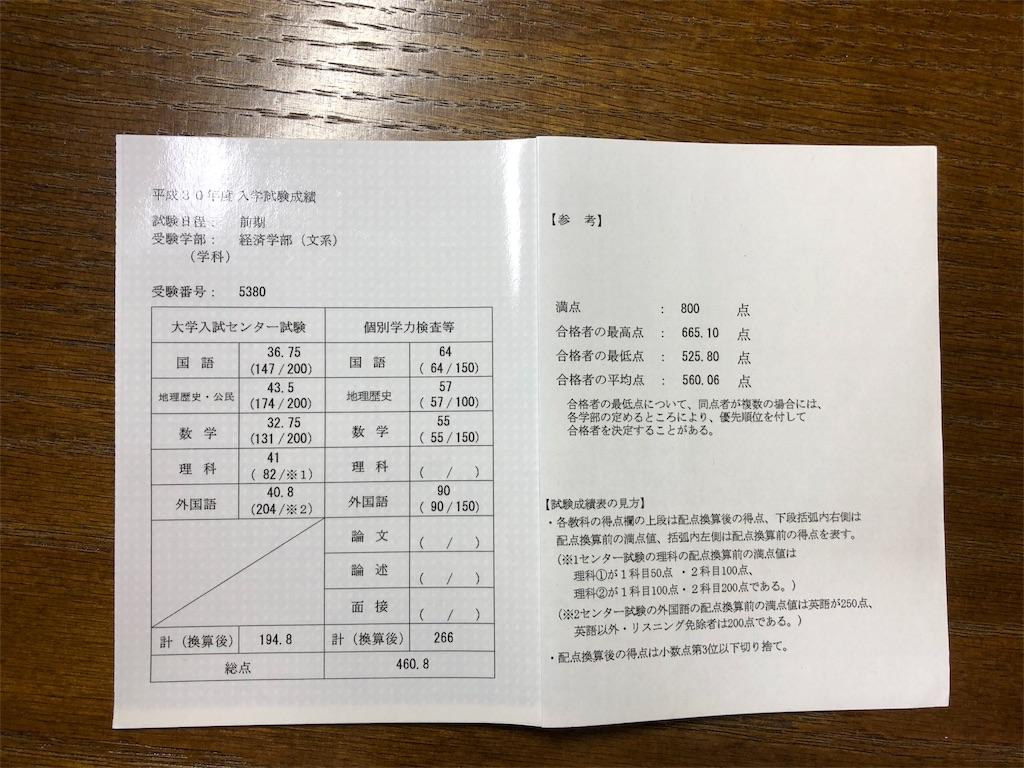 f:id:haruken2018:20180908231747j:image