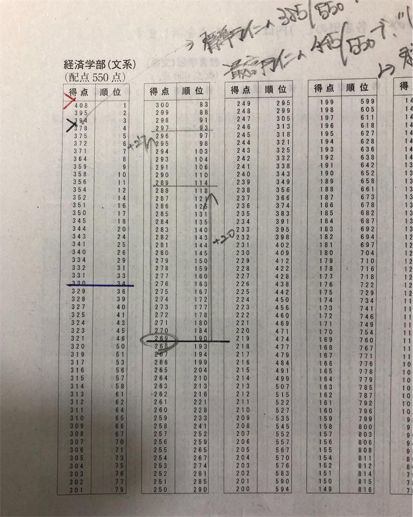 f:id:haruken2018:20181014001445j:image