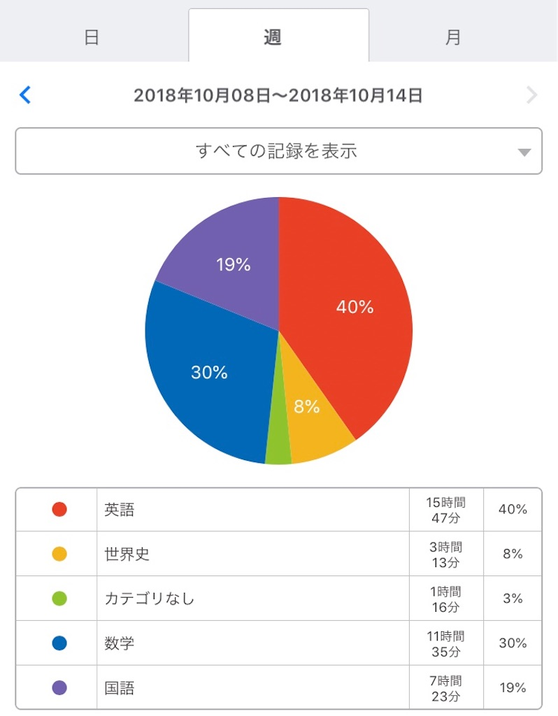 f:id:haruken2018:20181014210828j:image